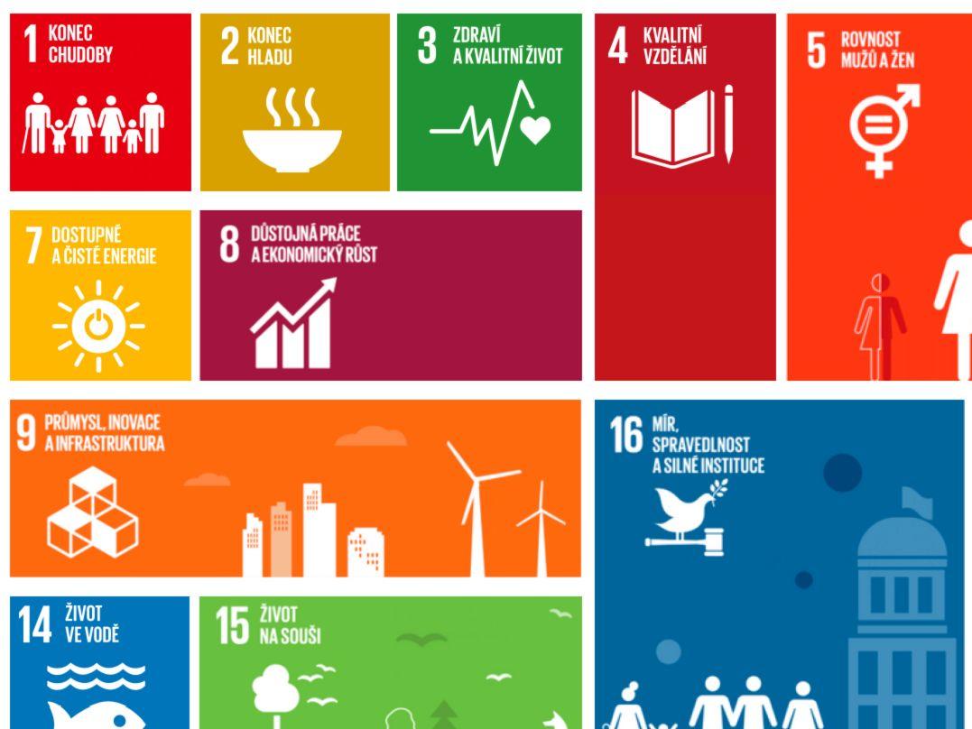 Češi si spojují Cíle udržitelného rozvoje hlavně se zdravím a pitnou vodou
